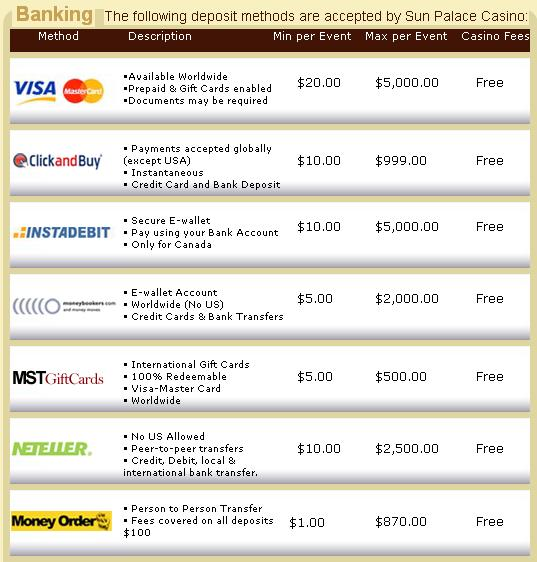 online casino bonus codes ohne einzahlung online casino review